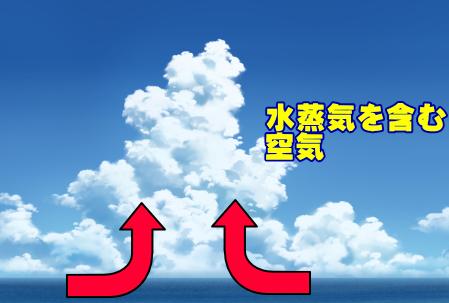台風の仕組みは簡単!そのメカニズムとは?