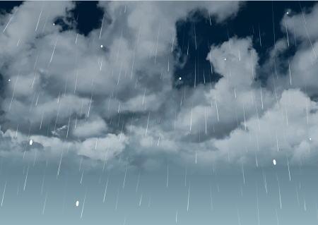 天気予報における「時々」の意味は?